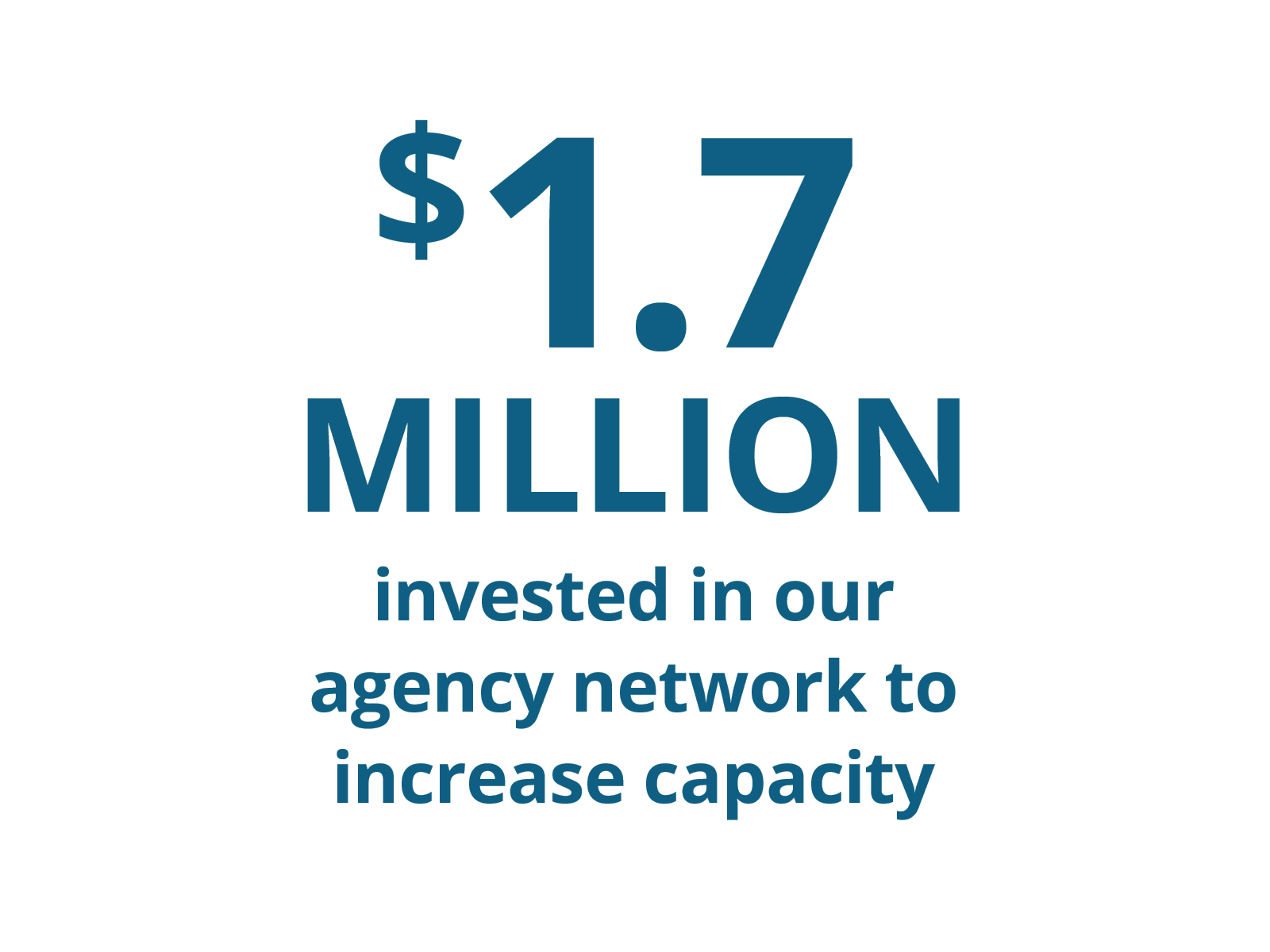 $1.7 million invested in our agency network to increase capacity